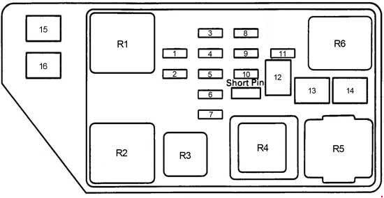 2009 toyota camry fuse box  u2022 wiring diagram for free
