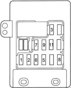 Toyota Camry - fuse box diagram - passenger - compartment fuse box (RHD)