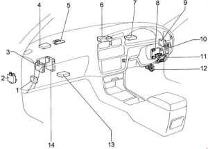 Toyota Camry - fuse box diagram - passenger compartment (RHD)