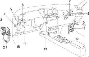Toyota Cressida - fuse box diagram - passenger compartment