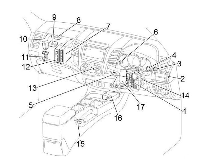 2012 Camry Fuse Box Diagram
