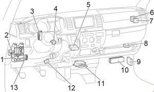 Toyota    HiAce     2004  2013   fuse box    diagram     Auto Genius