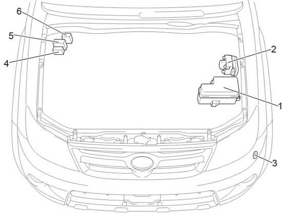Toyota Hilux Fuse Box Diagram Engine Partment Lhd: Engine Diagram For 2004 Mazda 3 At Teydeco.co