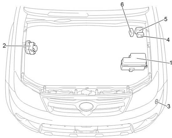 toyota hilux  2004- 2015  - fuse box diagram