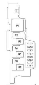 Toyota Hilux - fuse box diagram - passenger compartment (box 1)