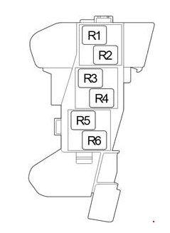 toyota hilux 2015 2018 fuse box diagram auto genius Mitsubishi Outlander Floor Mats toyota hilux fuse box diagram passenger partment box 4