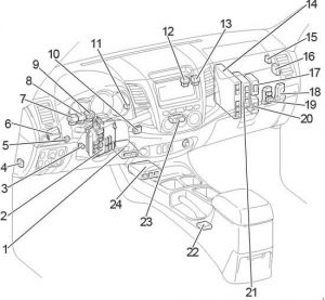 Toyota Hilux - fuse box diagram - passenger compartment LHD