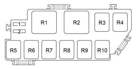 toyota prius  2015 - 2017   u2013 fuse box diagram