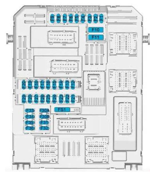 Toyota Proace  2016 - 2018  - Fuse Box Diagram