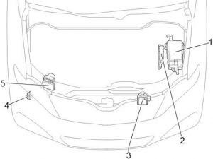 Toyota Venza - fuse box diagram - engine compartment