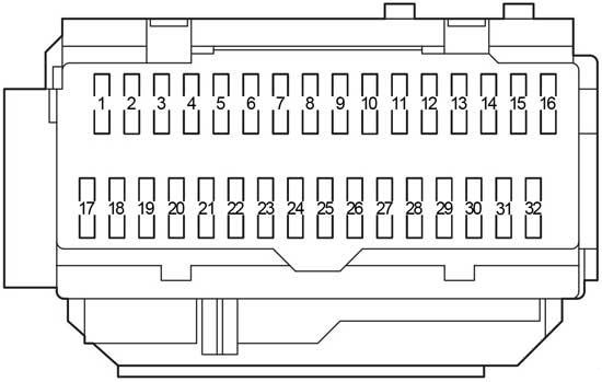 toyota venza (2008 – 2017) – fuse box diagram
