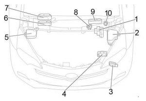 Toyota Verso-S - fuse box diagram - engine compartment