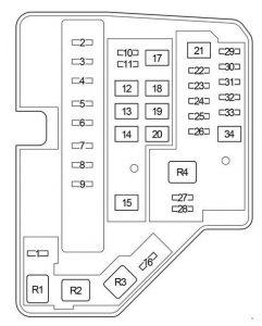 Toyota Verso-S - fuse box diagram - engine compartment fuse box