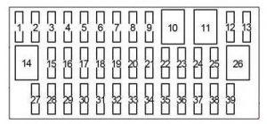 Toyota Verso-S - fuse box diagram - passenger compartment fuse box