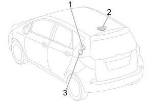 Toyota Verso-S - fuse box diagram - passenger compartment relay box