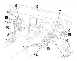 Toyota Verso-S - fuse box diagram - passenger compartment (RHD)