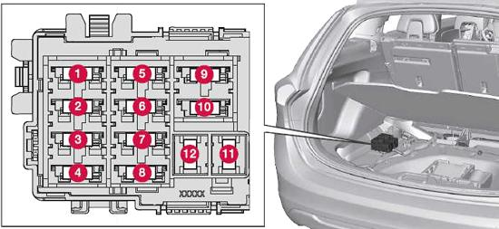 Volvo V60  2011 - 2018  - Fuse Box Diagram