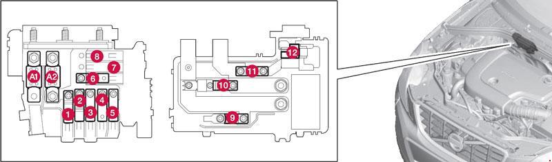 Volvo V60 Fuse Box Diagram Engine Partment Cold Zone: C90 Fuse Box Location At Satuska.co