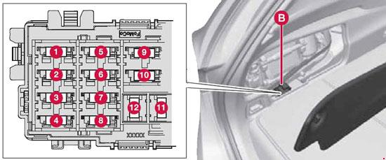 Volvo V Fuse Box Diagram In The Cargo on Function Generator Circuit Diagram