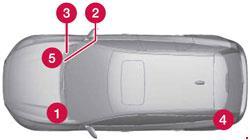 volvo v60 (2011 - 2018) - fuse box diagram - auto genius  auto genius