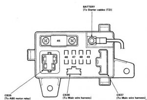 acura vigor  1992 - 1994  - fuse box diagram