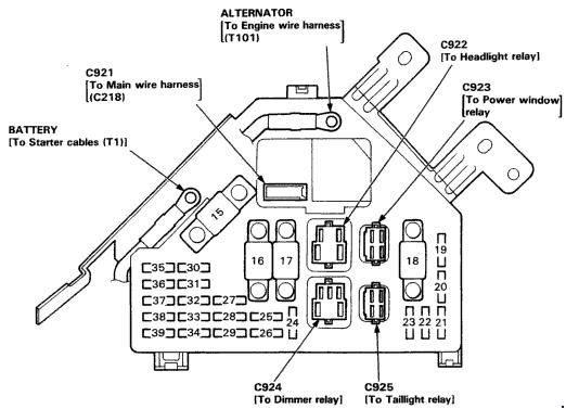 acura vigor (1992 – 1994) – fuse box diagram