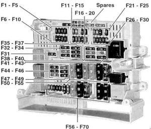 BMW 1 - fuse box diagram