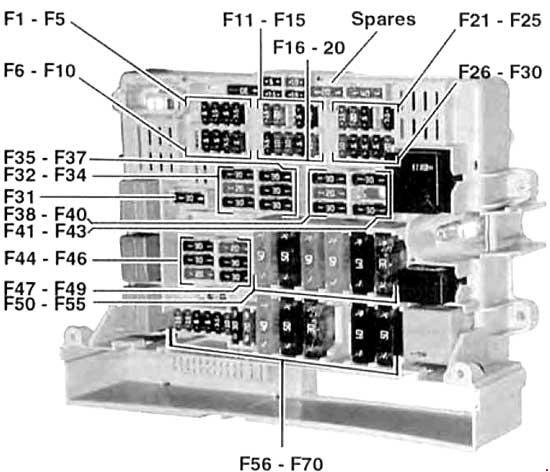 Bmw 1  E81  E82  E87  E88  2004 - 2013  - Fuse Box Diagram