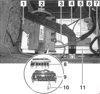 bmw 3 series  e90  e91  e92  e93   2005 2010  fuse box bmw 760li fuse diagram