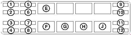 Bobcat 325 - Fuse Box Diagram