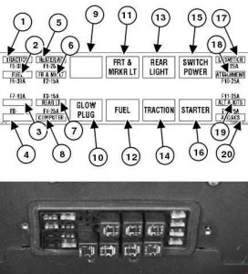 Bobcat S150 fuse box diagram Auto Genius
