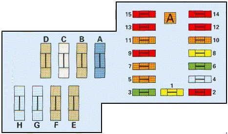 citroen xantia 1992 1997 fuse box diagram auto genius. Black Bedroom Furniture Sets. Home Design Ideas