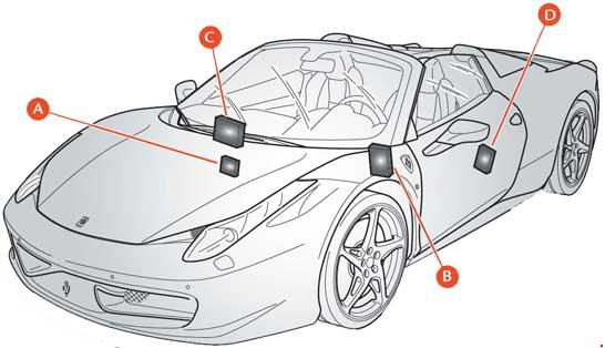 ferrari 458 fuse box diagram location 1 2009 ferrari 458 (2009 2015) fuse box diagram auto genius