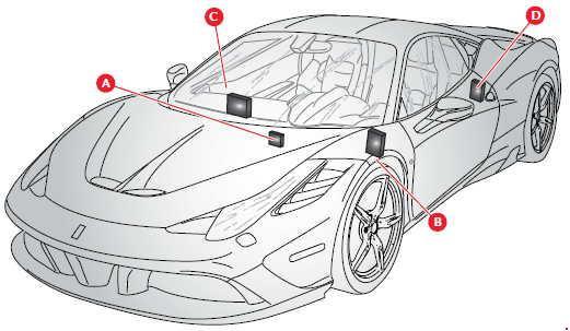 Ferrari 458  2009 - 2015  - Fuse Box Diagram