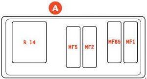 Ferrari 599 - fuse box diagram - engine compartment - box A