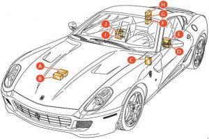 Ferrari 599 - fuse box diagram - location GTM Fiorano