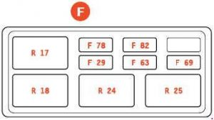 Ferrari 599 - fuse box diagram - luggage compartment - box F