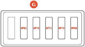 Ferrari 599 - fuse box diagram - luggage compartment - box G