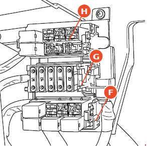 Ferrari 599 - fuse box diagram - luggage compartment - location