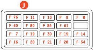 Ferrari 599 - fuse box diagram - passenger compartment - box J