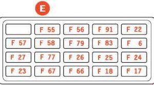 Ferrari 599 - fuse box diagram - passenger compartment - box E