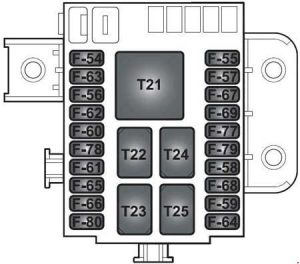 Ferrari California - fuse box diagram - centre console