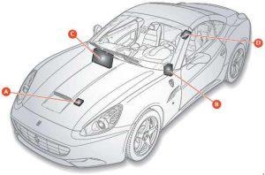 Ferrari California - fuse box diagram - location