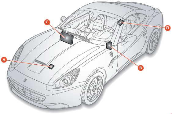 Ferrari California  2008 - 2014  - Fuse Box Diagram