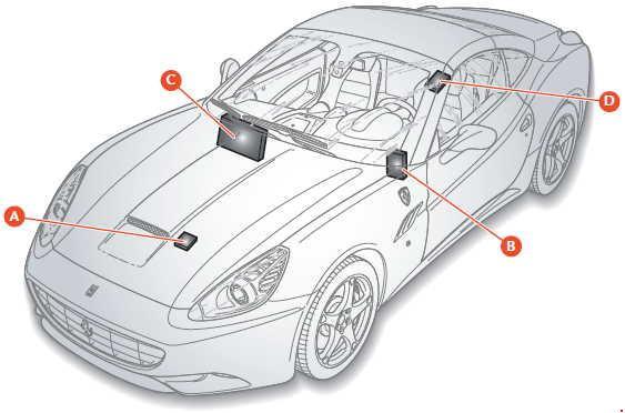 Ferrari California 2008 – 2014 Fuse Box Diagram: Ferrari F12 Engine Diagram At Sewuka.co