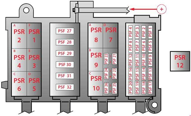 Ferrari F430 2004 2009 Fuse Box Diagram Auto Genius