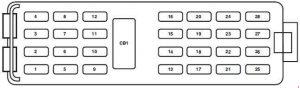 Ford Explorer Sport Trac (2006 - 2010) - fuse box diagram ...