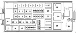 ford explorer u152 2000 2006 fuse box diagram auto. Black Bedroom Furniture Sets. Home Design Ideas