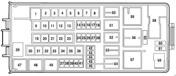 Ford Explorer U152 (2000 - 2006) - fuse box diagram - Auto Genius