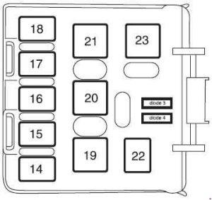 Ford Explorer U152 (2000 - 2006) - fuse box diagram - Auto ...